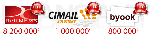 Financial'IT Day - Edition 2014