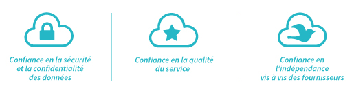 plaquette-labelcloud-franceit-web-2